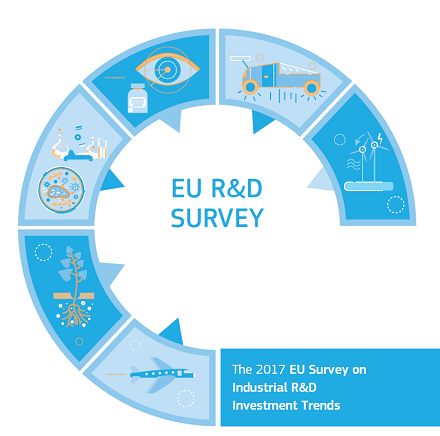 The 2017 EU Survey on Industrial R&D Investment Trends
