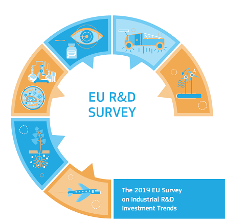 The 2019 EU Survey on Industrial R&D Investment Trends
